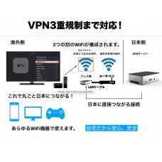 VPNサーバー+子機セット